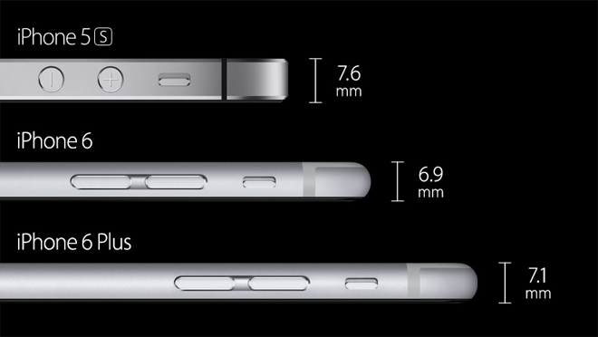 iPhone 6 and iPhone 6 Plus measurements