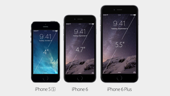 iPhone 6 and iPhone 6 Plus size