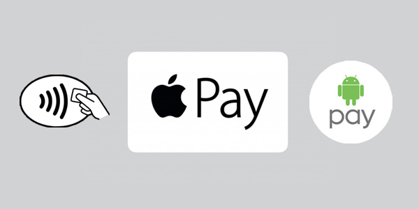 Contactless Payment Symbols